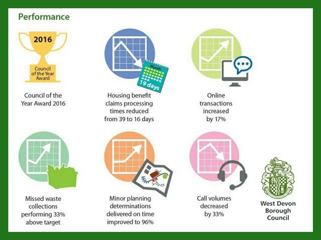 Performance graphic.jpg