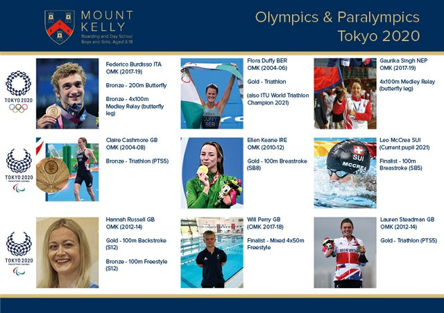 Olympics and Paralympics Tokyo Poster v2.jpg
